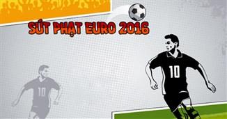 Sút phạt Euro 2016