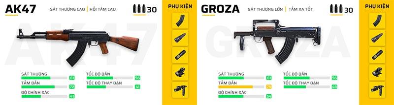 AK47 or Groza?